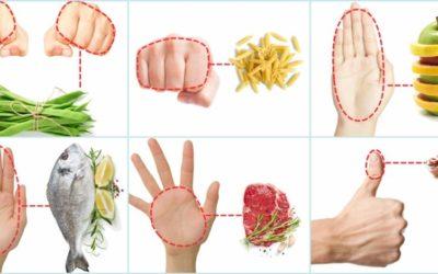 Alimentos saludables y pérdida de peso: el tamaño SI importa